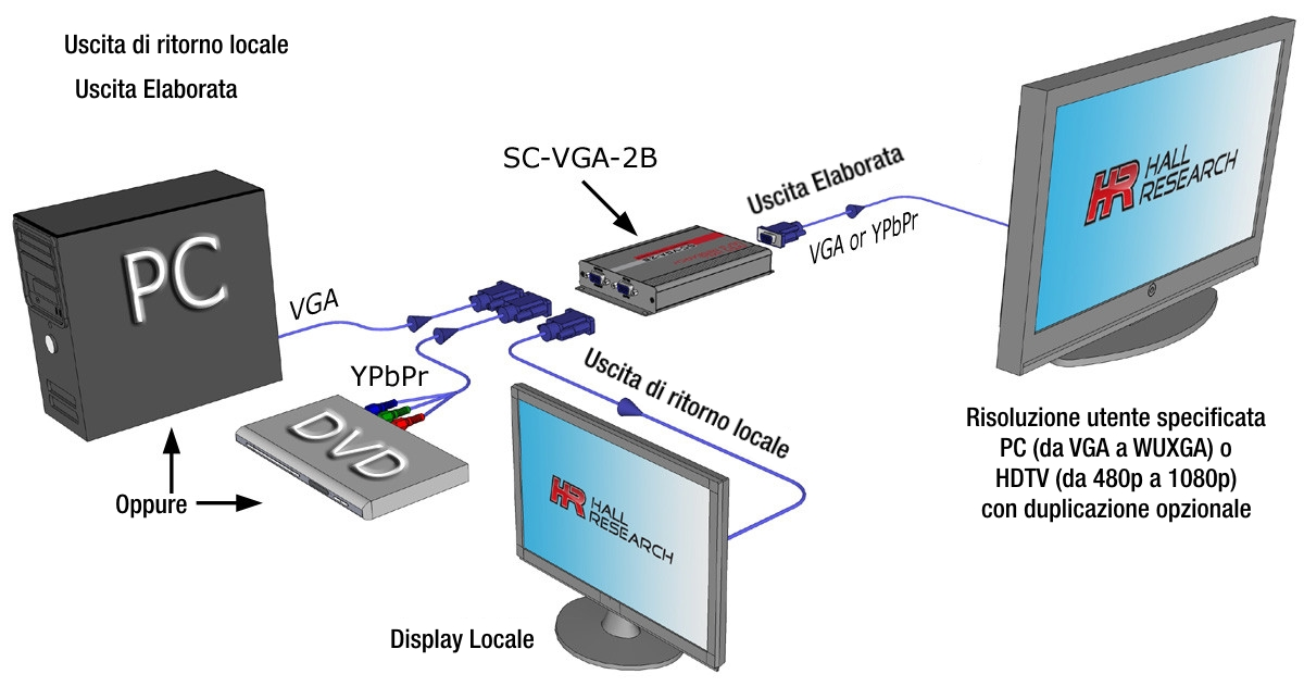 SC-VGA-2B_schema.jpg
